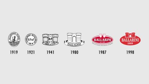 BALLARINI Historie