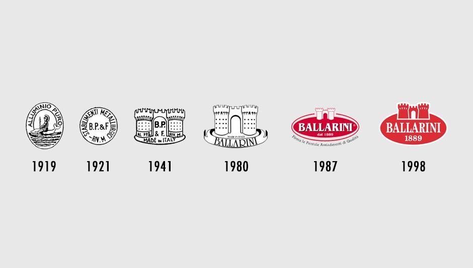BALLARINI Historie Entstehung