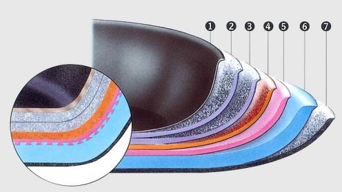 BALLARINI Innovation Granitium Technology