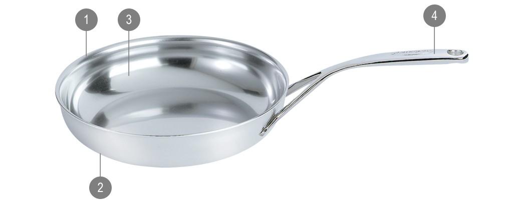 Demeyere Specialties Frying Pans ControlInduc