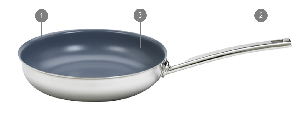 Demeyere Specialties Frying Pans Ecoglide Ceraforce Ultra