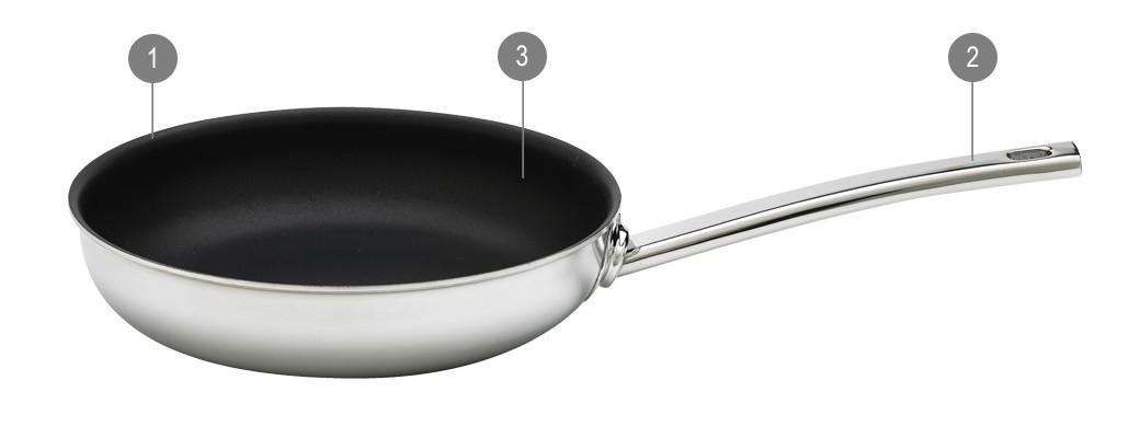 Demeyere Specialties Frying Pans Ecoglide Duraslide Ultra