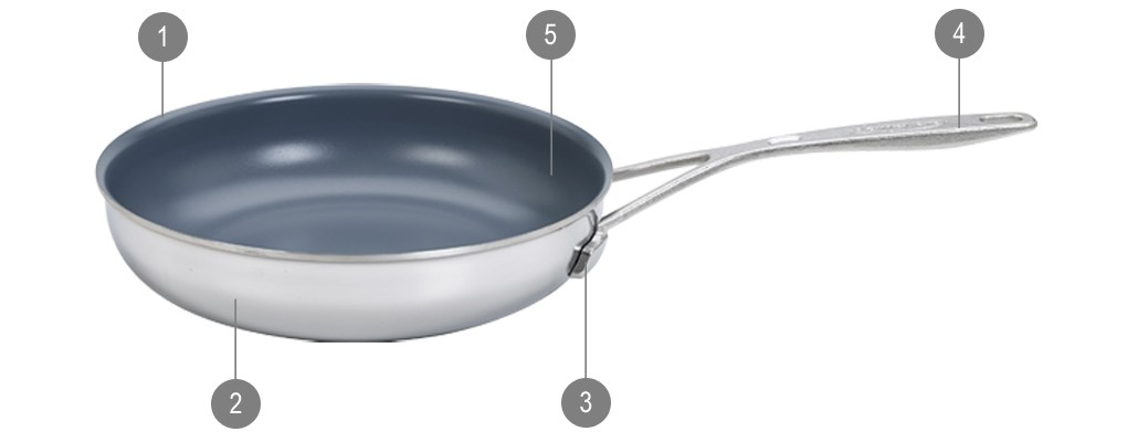 Demeyere Specialties Frying Pans Industry Ceraforce Ultra