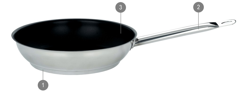 Demeyere Specialties Frying Pans Restroglide