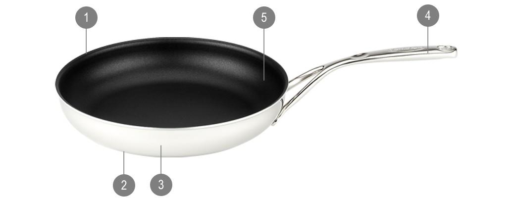 Demeyere Specialties Frying Pans ControlInduc Duraslide Ultra