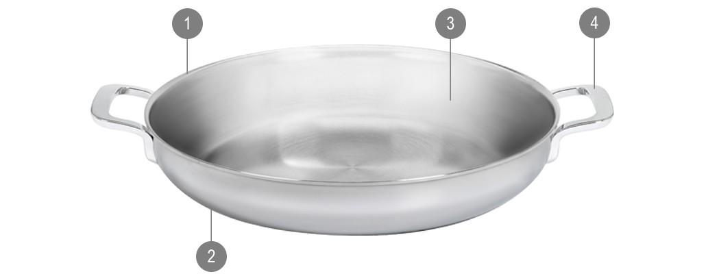 Demeyere Specialties Frying Pans Multifunction