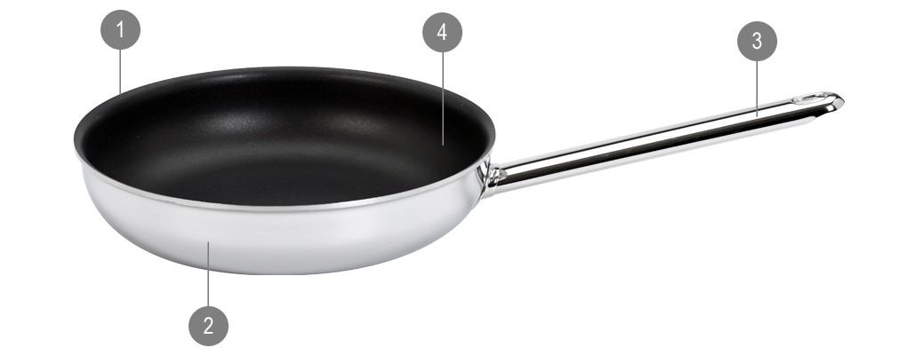 Demeyere Specialties Frying Pans Senses Duraslide Ultra