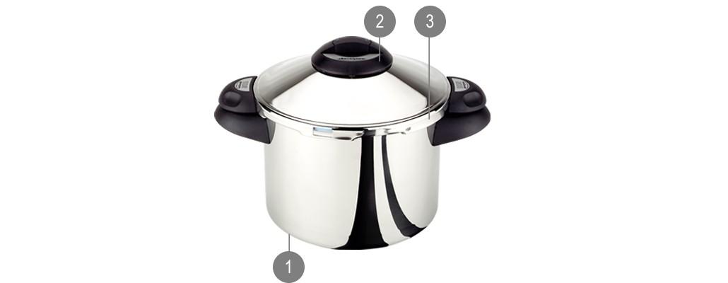 Demeyere Specialties Pressure Cooking