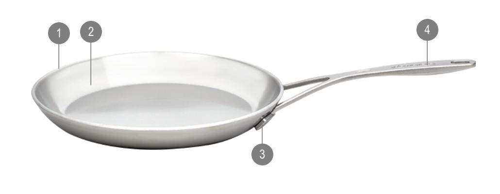 Demeyere Specialties making Pancakes