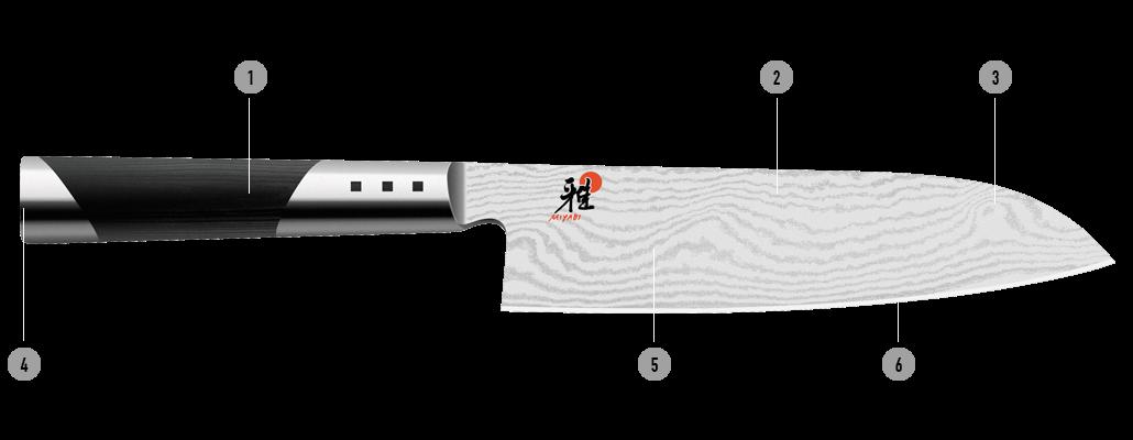 cuchillo MIYABI 7000D Detalles