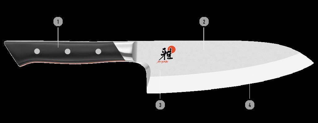 Detalles del cuchillo japonés MIYABI 600Pro