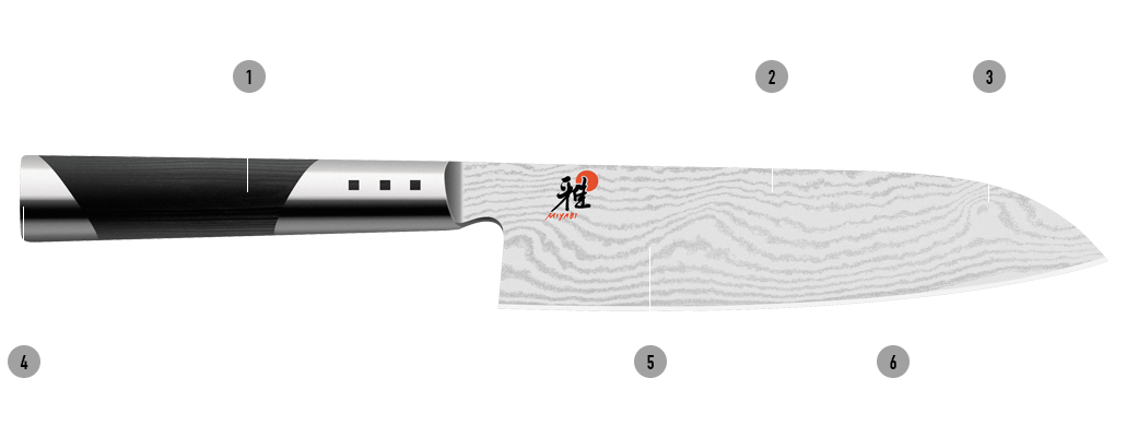 MIYABI knives 7000D Details