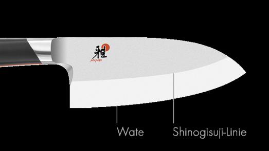 MIYABI Asymmetric blade