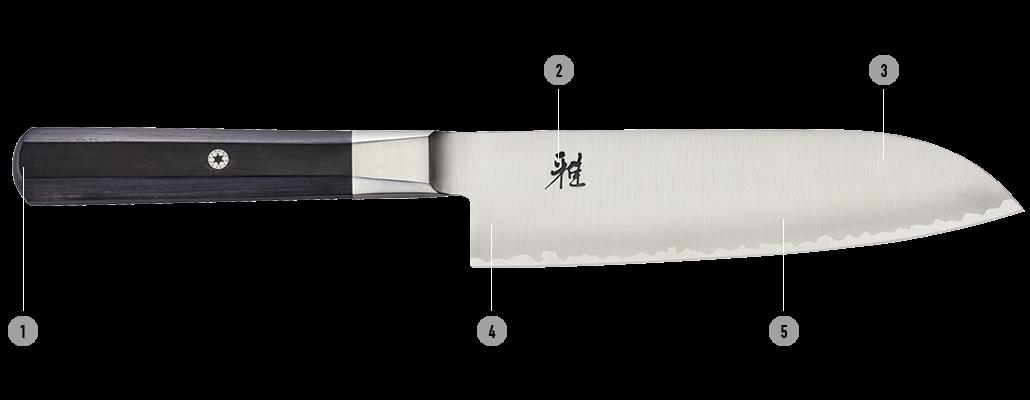 miyabi_knives_4000fc_usp_mobile_v2