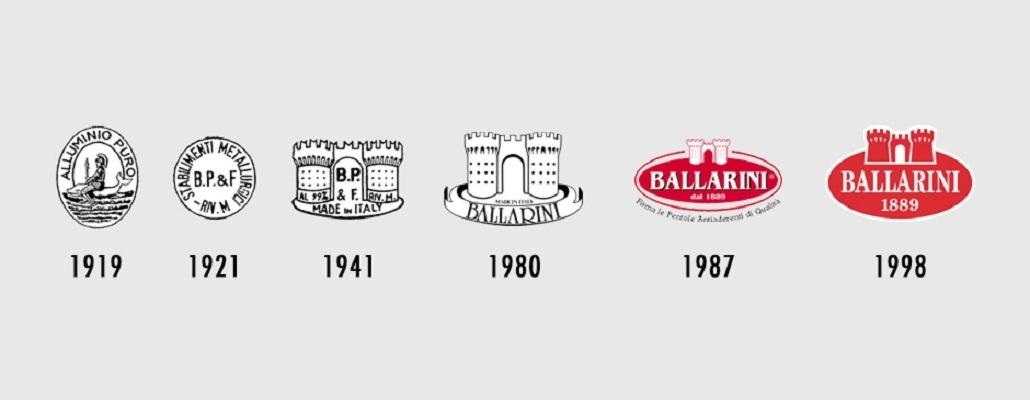Historie Ballarini