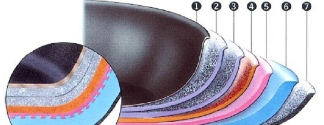 Ballrini Beschichtung Granitium