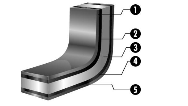 Bodentechnologie(SigmaClad5-PLY)E_final