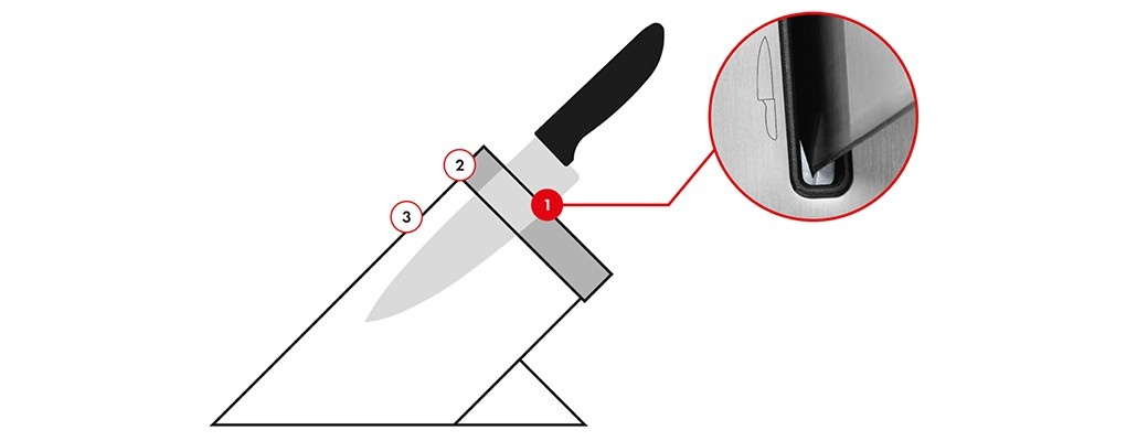 zwilling_knives_sharpblock_specialties_640x400_01_mobile