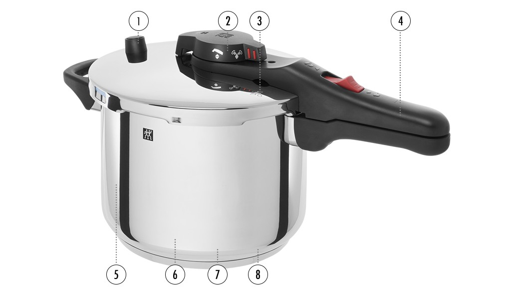 zwilling_cookware_zwilling-aircontrol_usp_mobile_01
