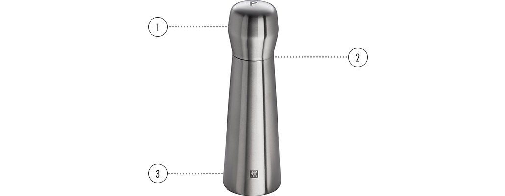 ZWILLING Spices Details