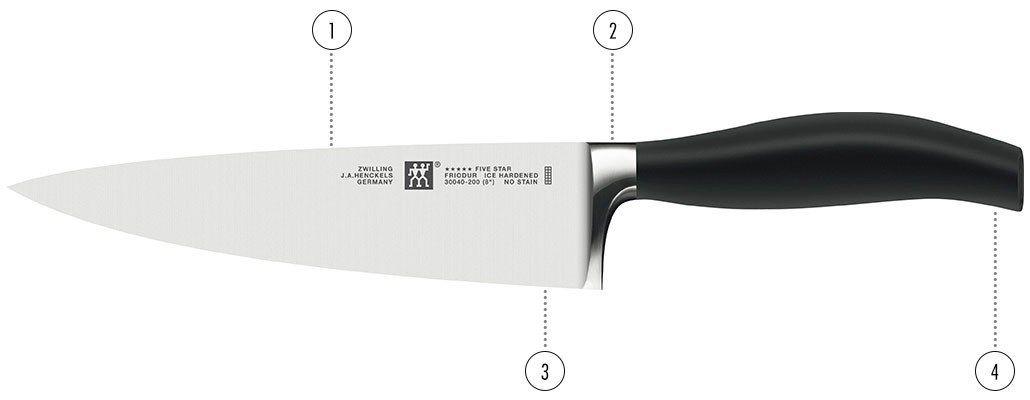 ZWILLING Five Star Details