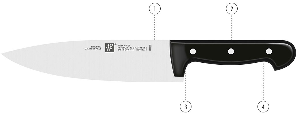 ZWILLING TWIN Chef Details