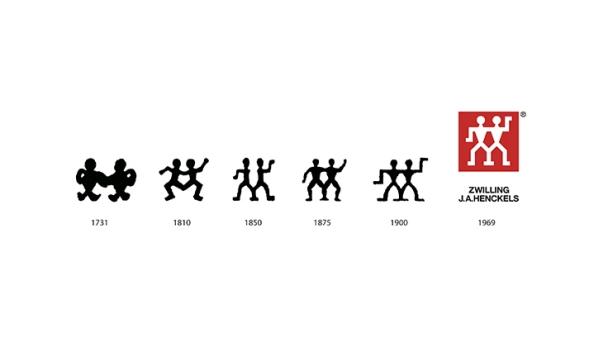 Evolución del logotipo de ZWILLING los gemelos