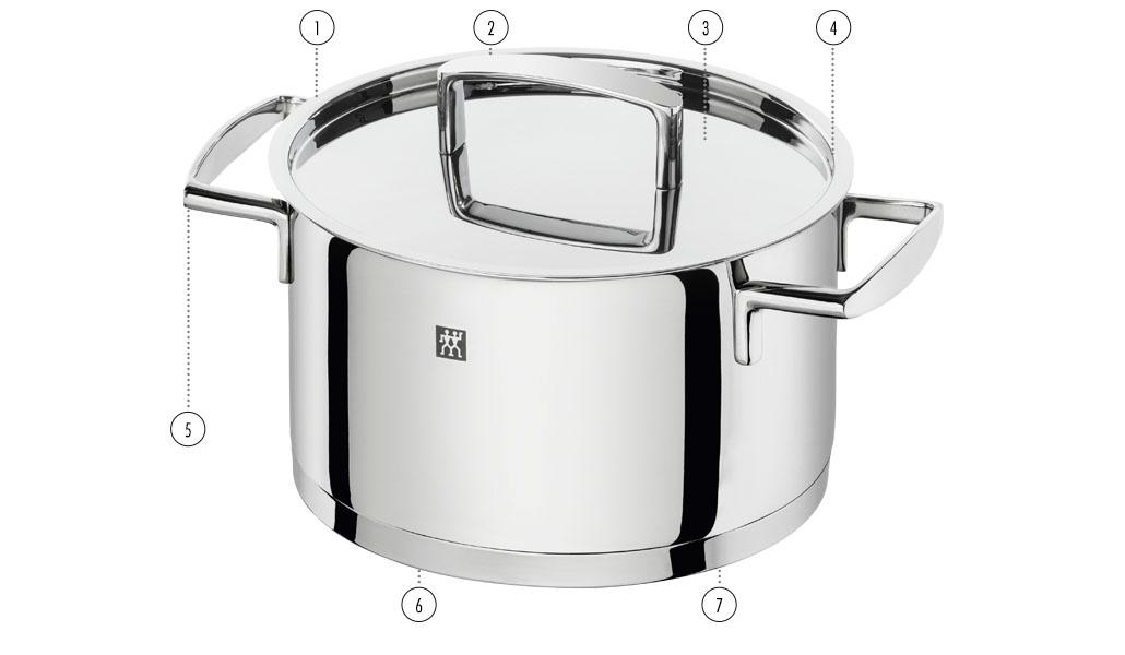 menaje de cocina ZWILLING Passion | Batería de cocina