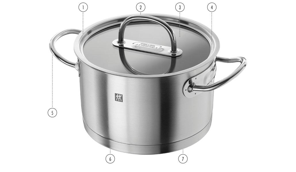 menaje de cocina ZWILLING Prime | Batería de cocina