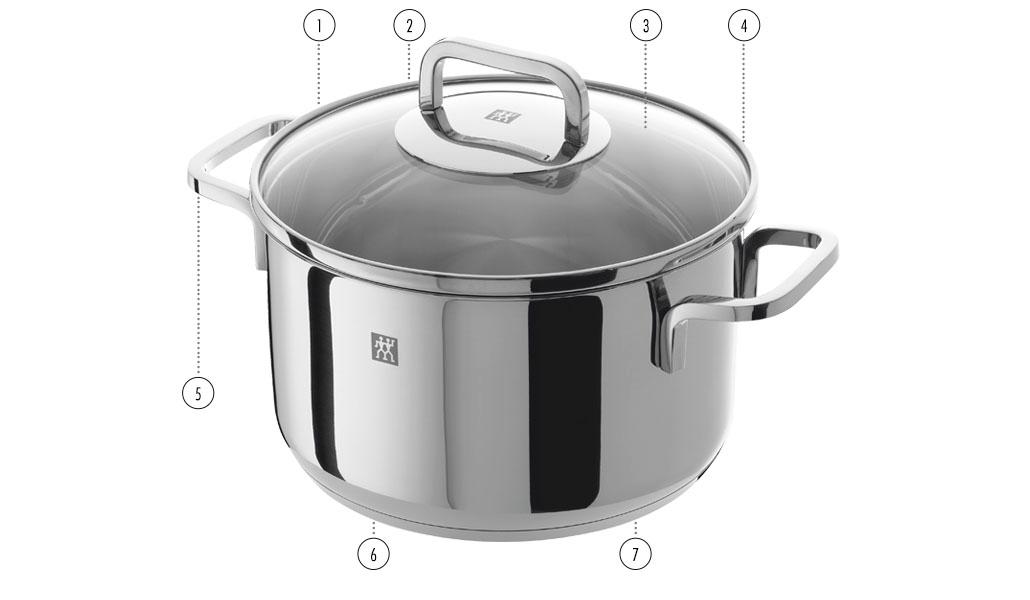 menaje de cocina ZWILLING Quadro | Batería de cocina
