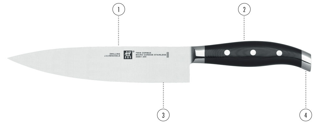 ZWILLING Cermax Details