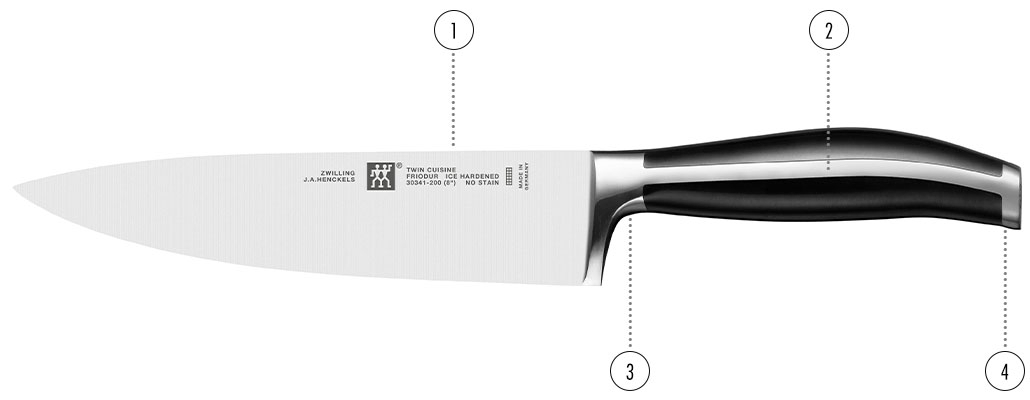 ZWILLING TWIN Cuisine Details