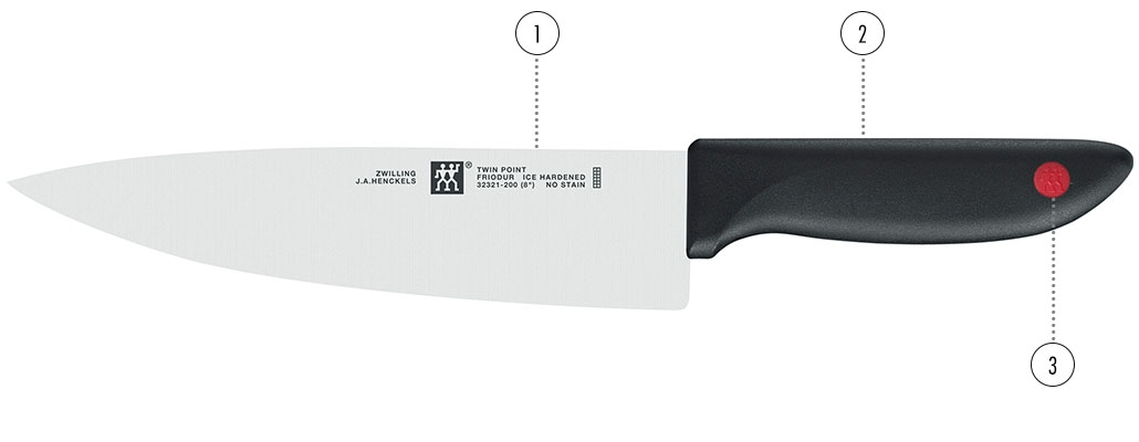 ZWILLING TWIN Point Details