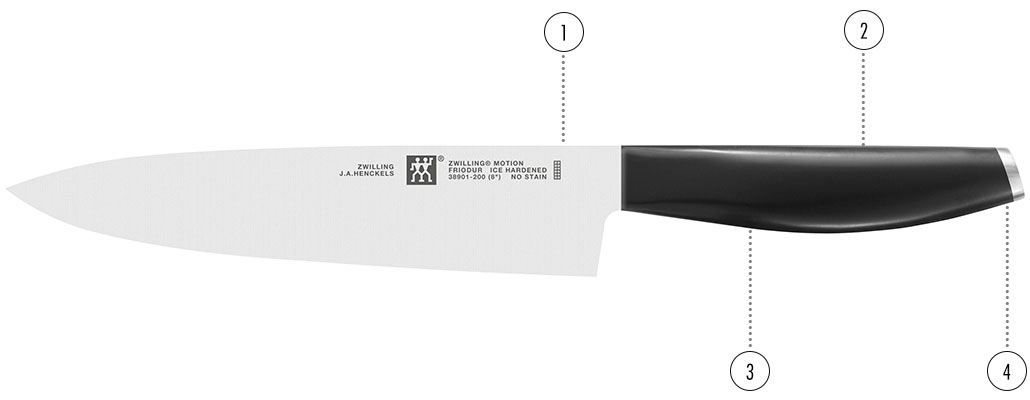 ZWILLING Motion Details