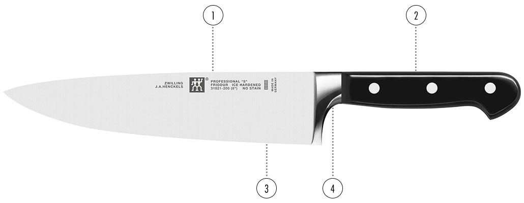 Couteaux - ZWILLING Professional S détails