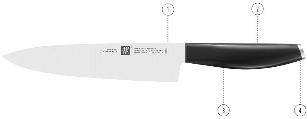Couteaux - ZWILLING Motion Détails