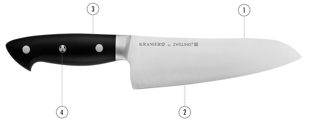 zwilling_knives_bk_ee_sp