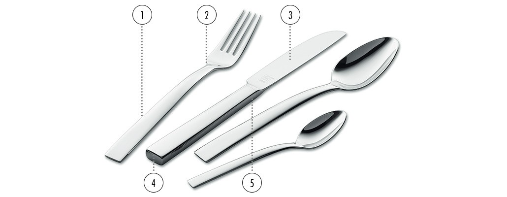 ZWILLING King Details